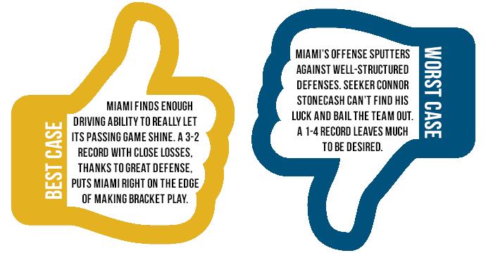 MiamiU