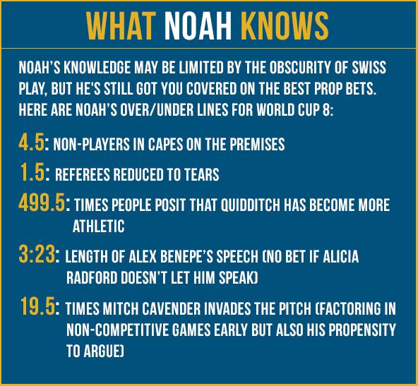 Noah Sucks