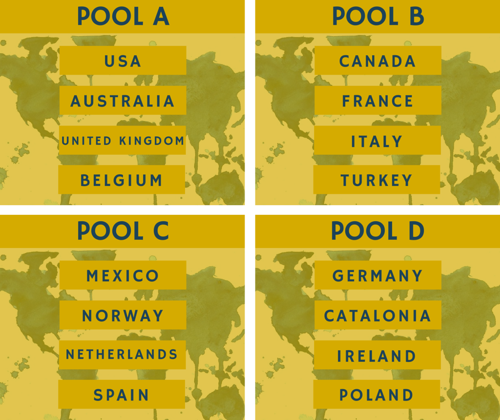 Pools-TWO