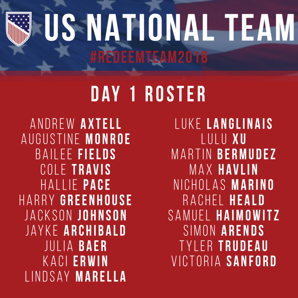 Day 1 Roster
